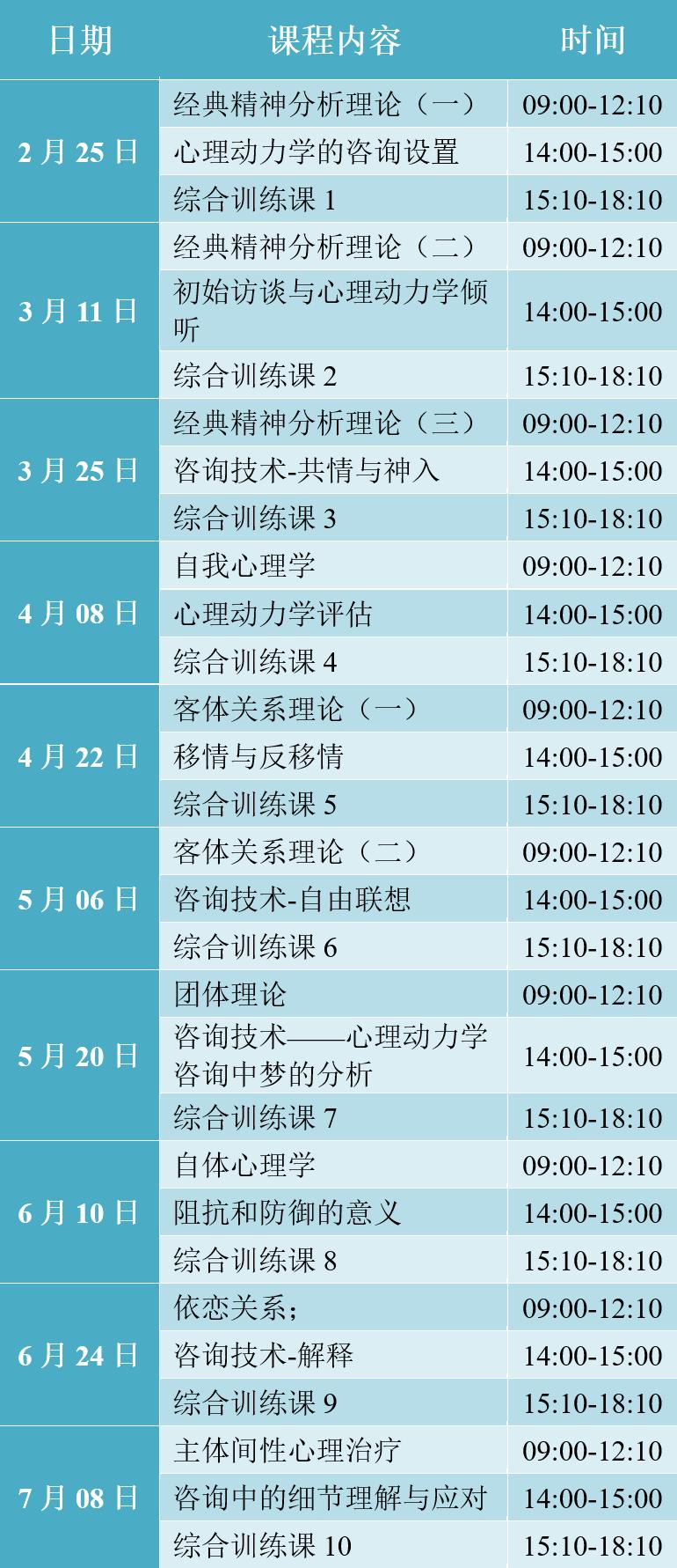 培训课程表